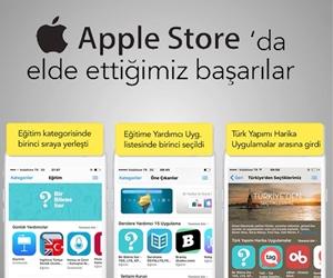 Nişantaşı Üniversitesi Öğretim Elemanı Gökhan Alpaslan ''BİR BİLENE SOR'' adındaki mobil uygulaması ile Hürriyet Ekonomide! #nişantaşıüniversitesi #nişantaşı #nisantasi #üniversite #mobil #telefon #uygulama #app #hürriyet #ekonomi
